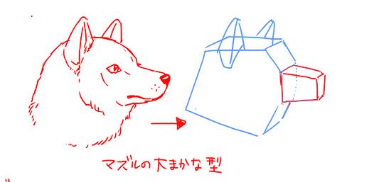 ろーふーふ_15柴犬警察2